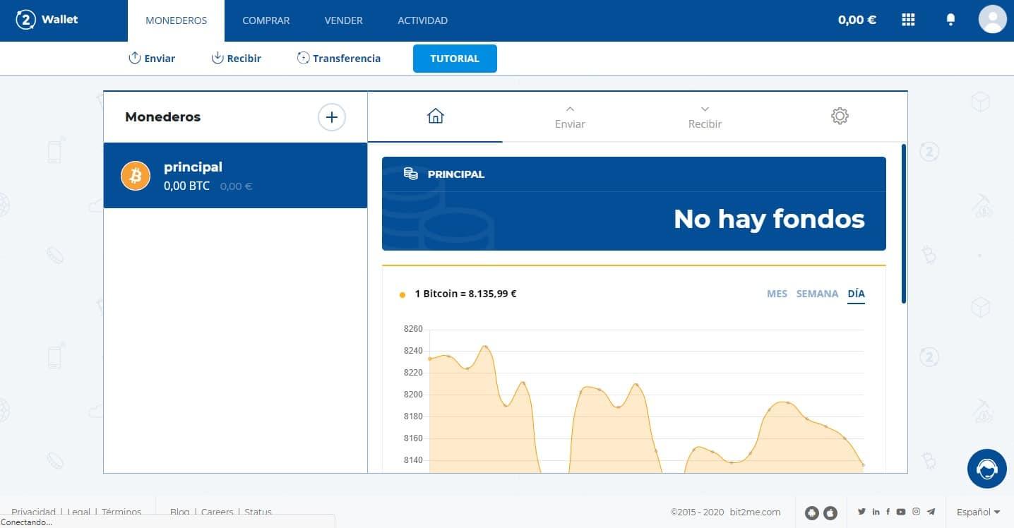 Monedero Bitcoin Bit2me España