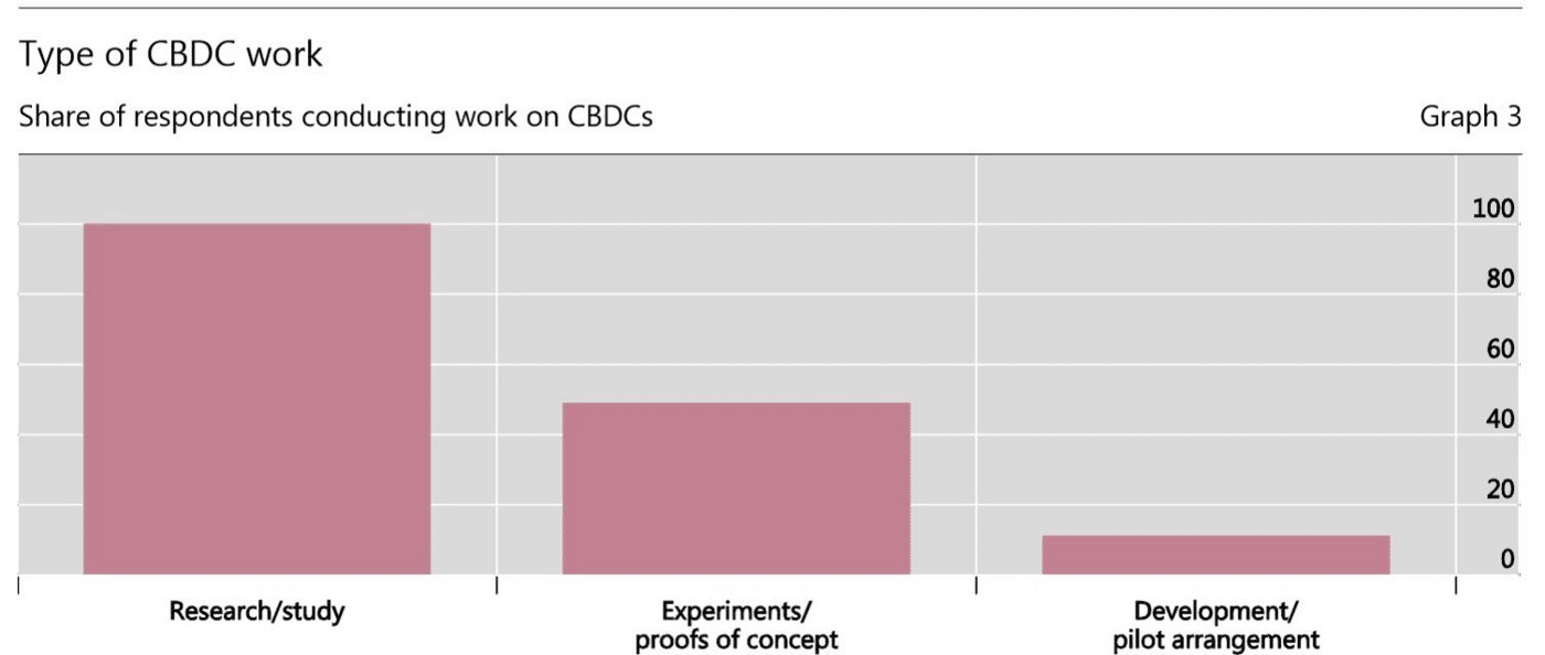 investigación-BIS