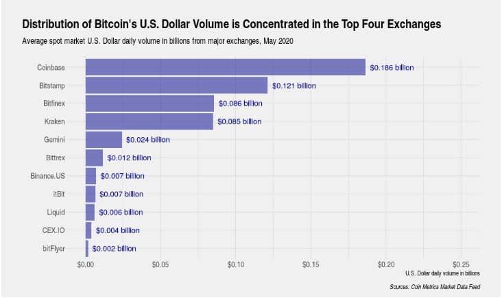 btc-bitcoin