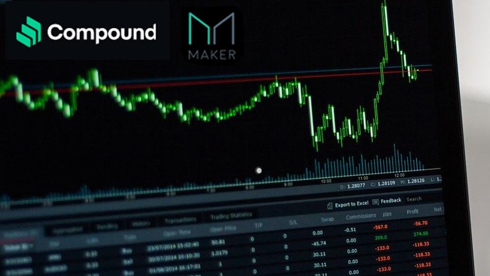 compound Maker DAO valores