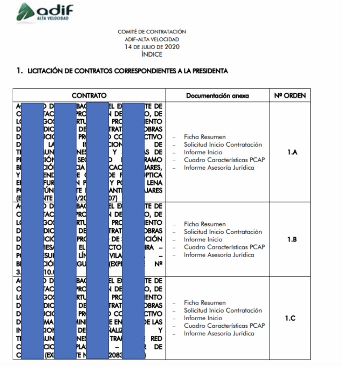 documentación ferrocarril España usuarios