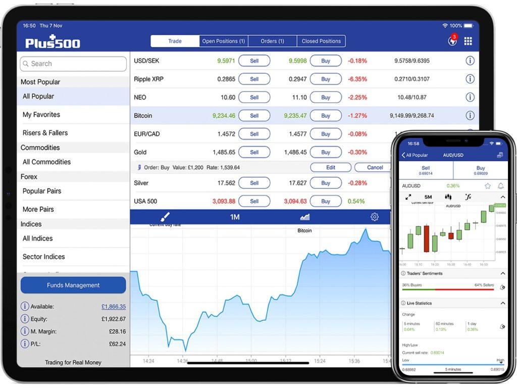 Plus500 Trading Contratos por Diferencia Bitcoin