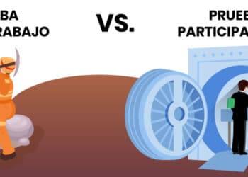 Algoritmos Prueba de Trabajo vs. Prueba de Participación
