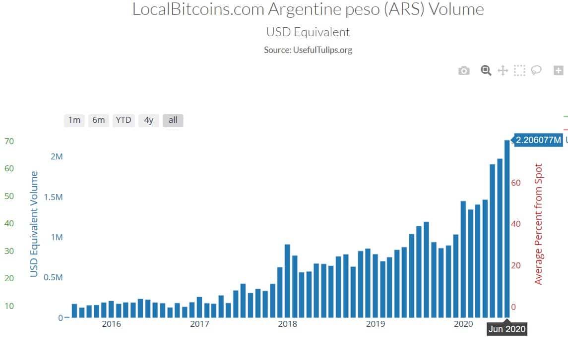 comercio-bitcoin