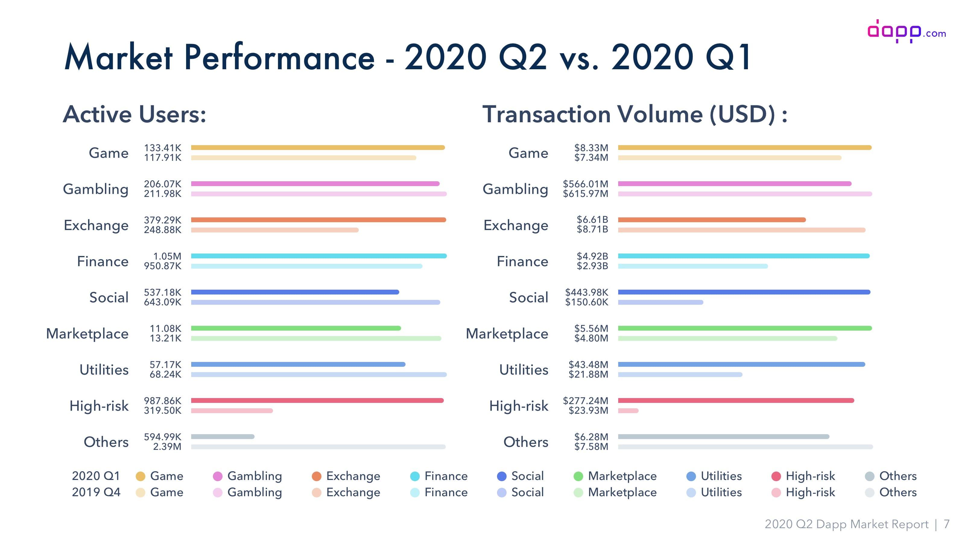 2020-transacciones
