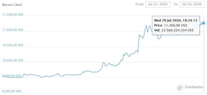 precio-bitcoin-mercado-criptomonedas