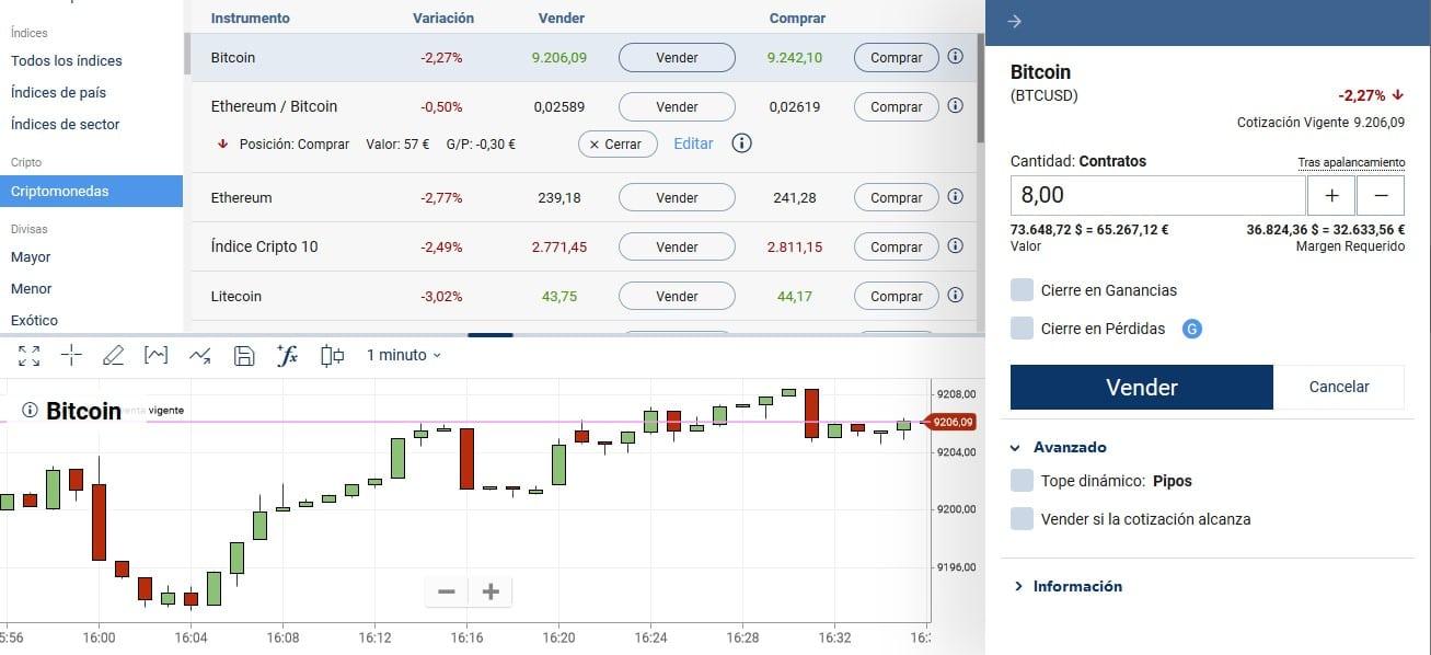Plataforma CFD Plus500 Bitcoin Criptomonedas