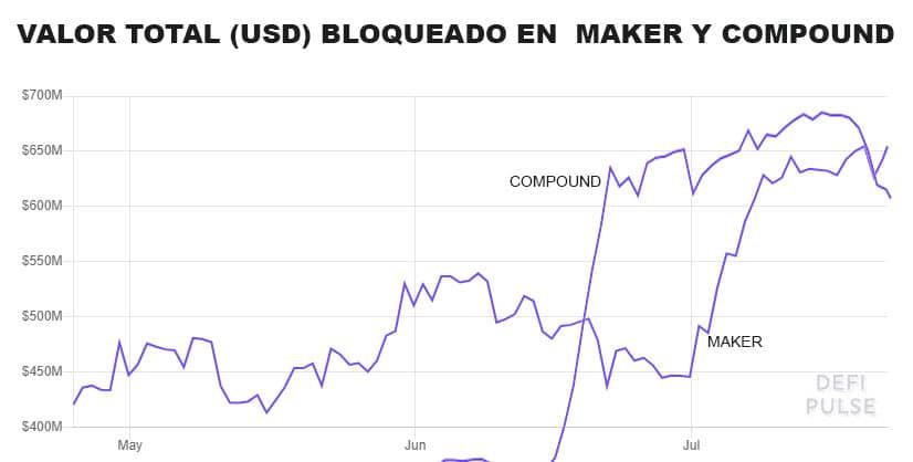Compound-maker-Defi-pulse