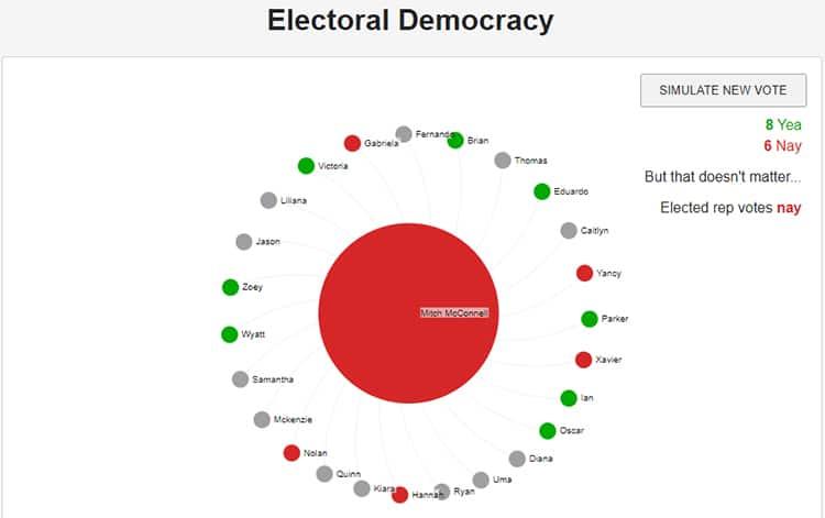 democracia-electoral