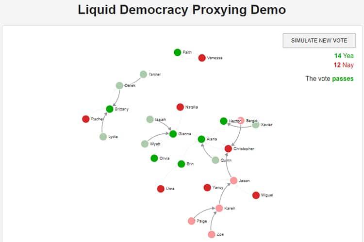 demostración-democracia-líquida