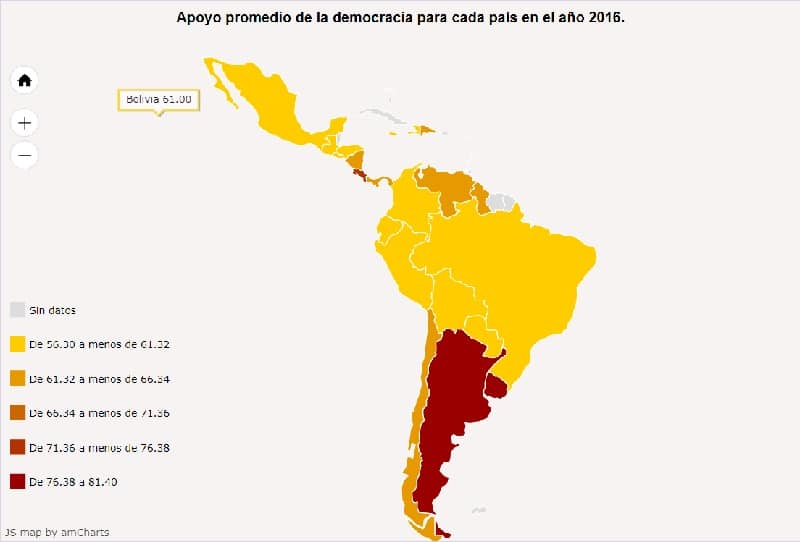 latinoamérica-democracia