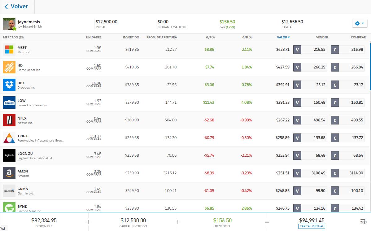 columna compra acciones