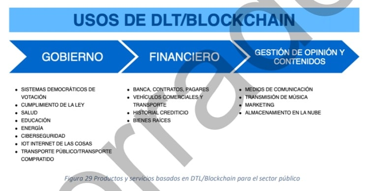 guía-implementación-blockchain-Colombia