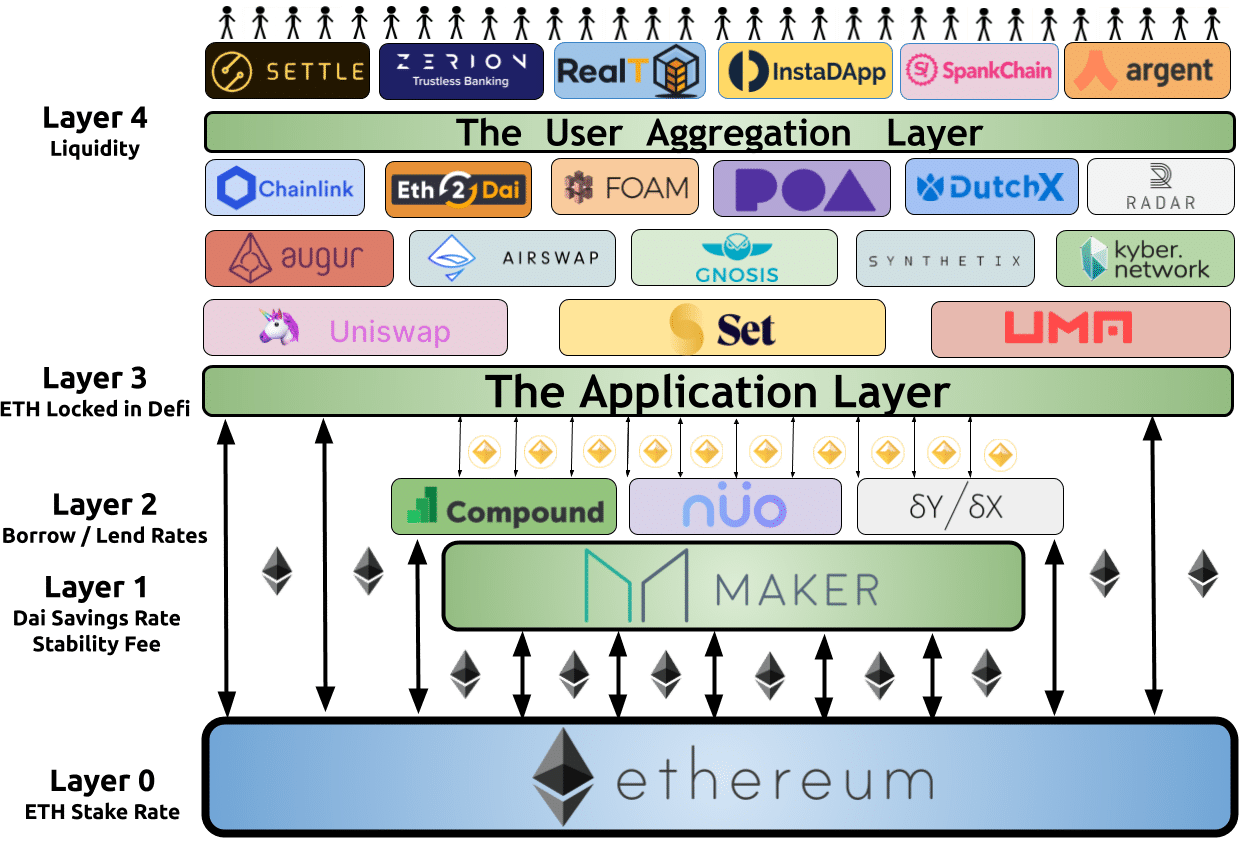 contratos inteligentes tokens plataforma