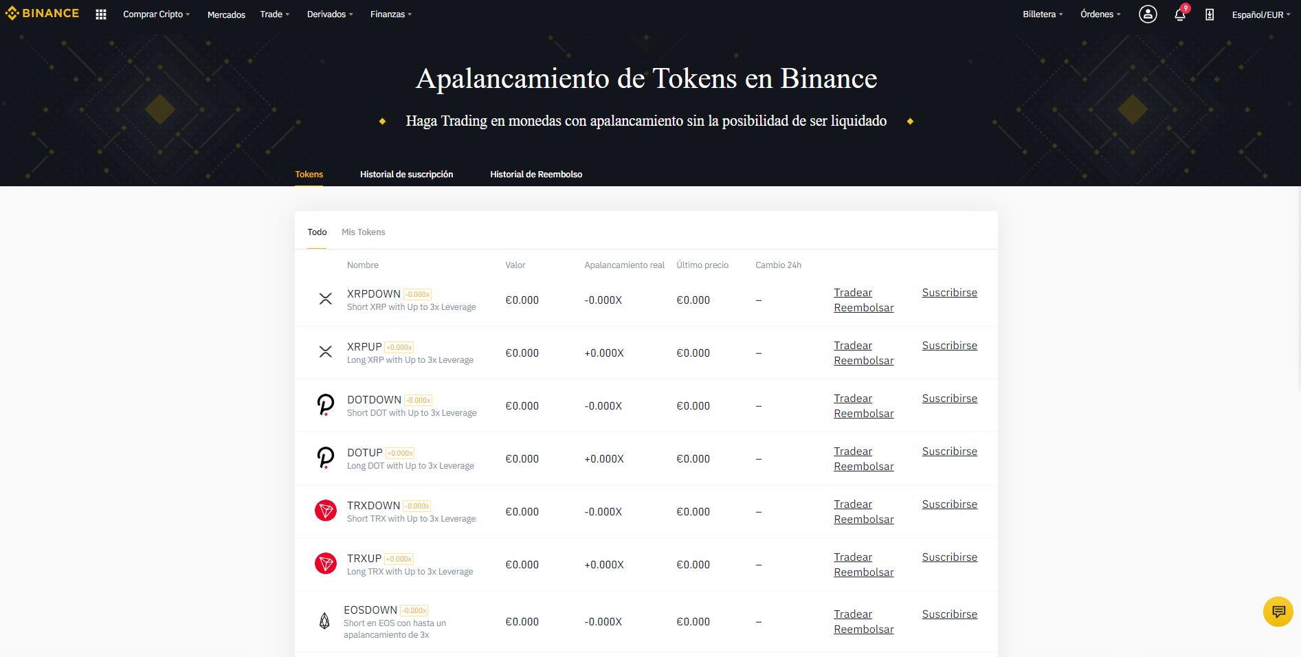 opciones mercado derivados -tokens apalancados en Binance - CriptoNoticias