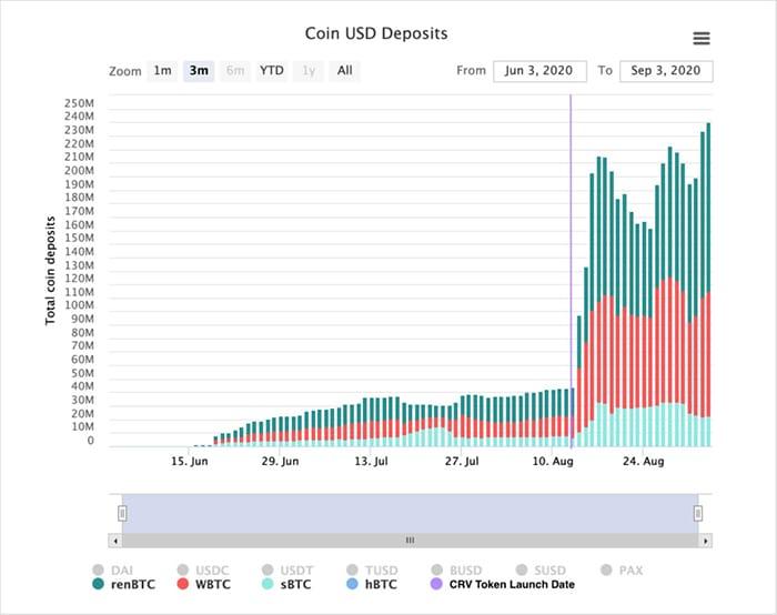 cantidad-depositos-en-dolar-de-bitcoin