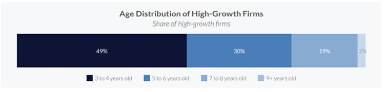 crecimiento-sector-criptomonedas-empresas-jóvenes