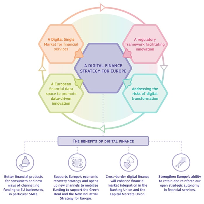 Plan-implementación-regulación-Finanzas-Digitales.stablecoins