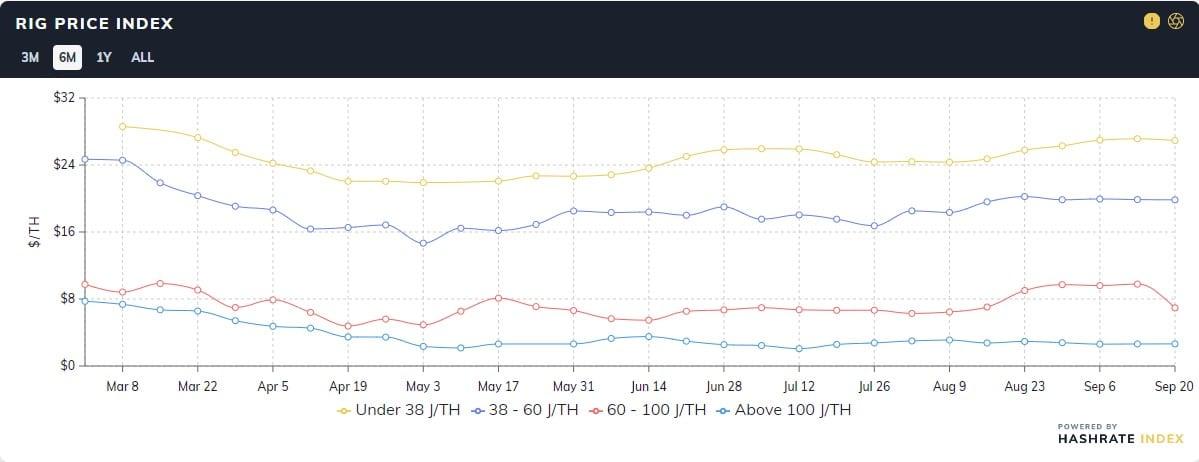 Luxor-bitcoin-herramienta-precios
