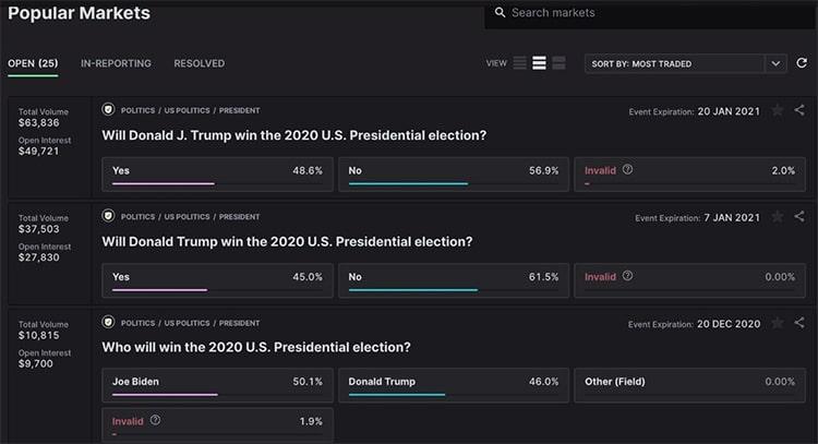 Elecciones-Estados-Unidos-apuestas-blockchain