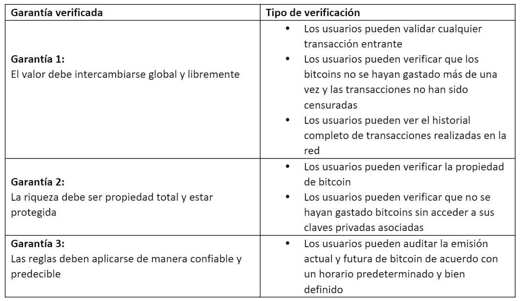 garantías-sistemas-financieros