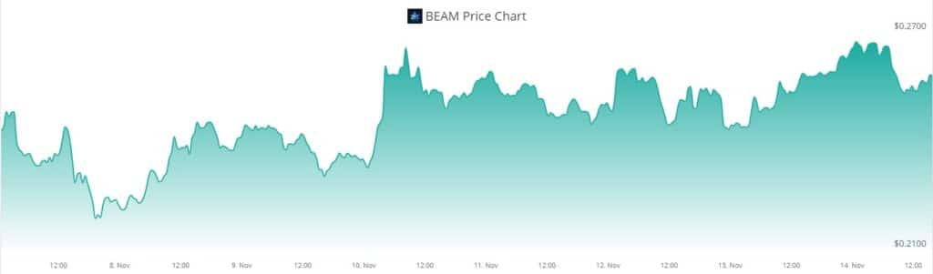 BEAM nuevas funcionalidad BeamX