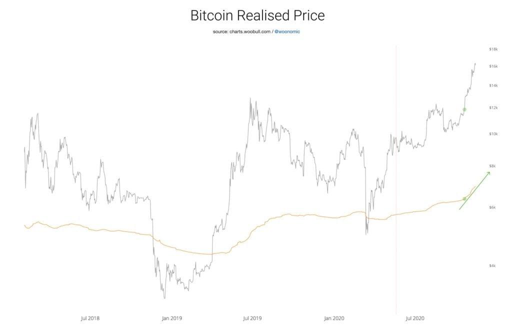Inversion bitcoin usuarios compra