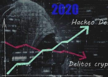 Gráficos en tiza comparados con hacker en el fondo. Composición por CriptoNoticias. Prostock-studio / elements.envato.com; TheDigitalArtist / Pixabay.com