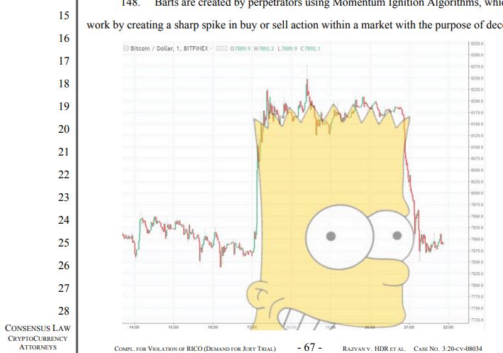 Bitcoin lost market user