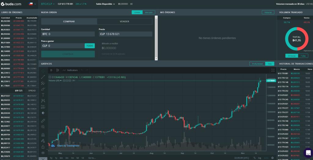 traders asesoria criptomonedas btc