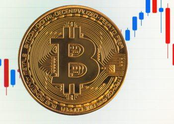 Volatilidad del precio de bitcoin