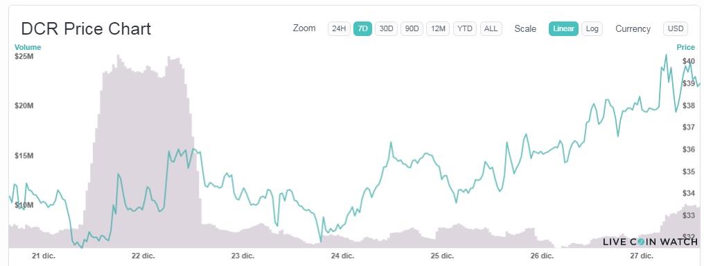 mercado criptomoneda alza btc