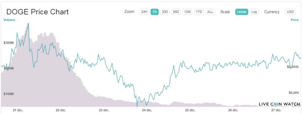 empresario mercado incremento subida