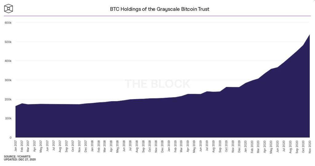 subida precio bitcoin crecida