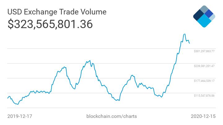 crecida mercado exchange usuarios compra