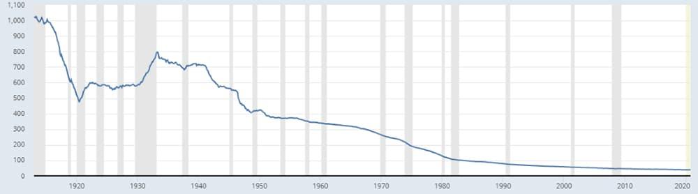 devaluacion valor dolar