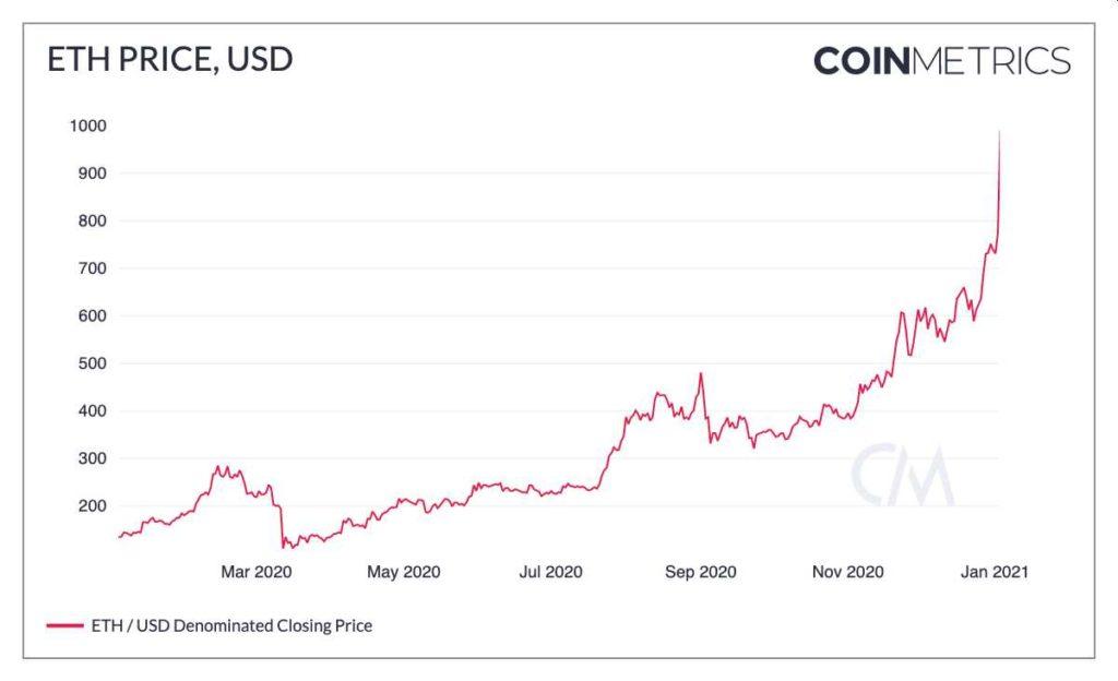 ethereum mercado bitcoin compra