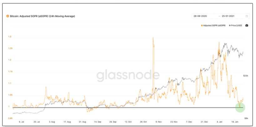 valor mercado variable btc