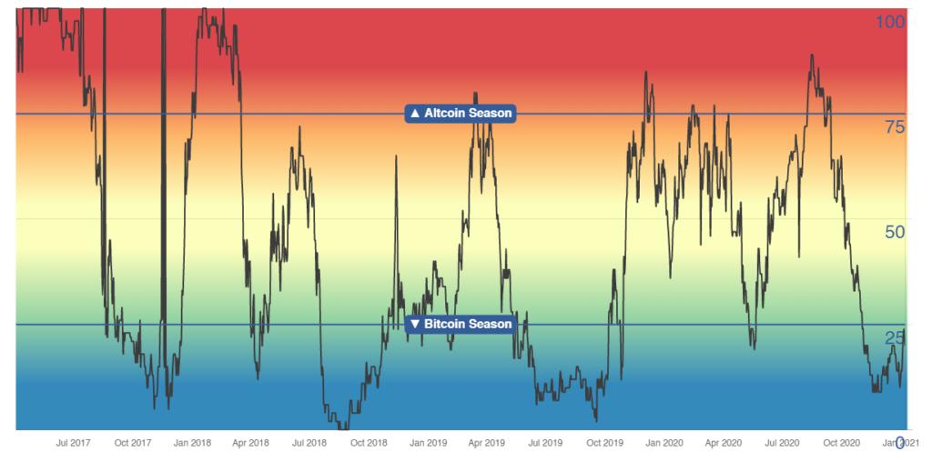 precio bitcoin BTC mercados