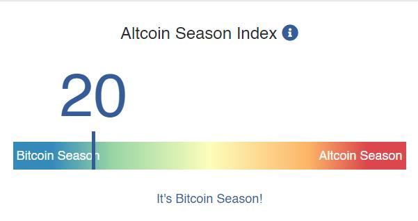 bitcoin precio alza mercado