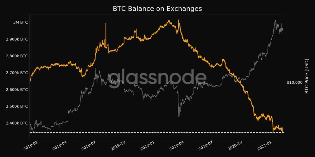 balance btc exchanges