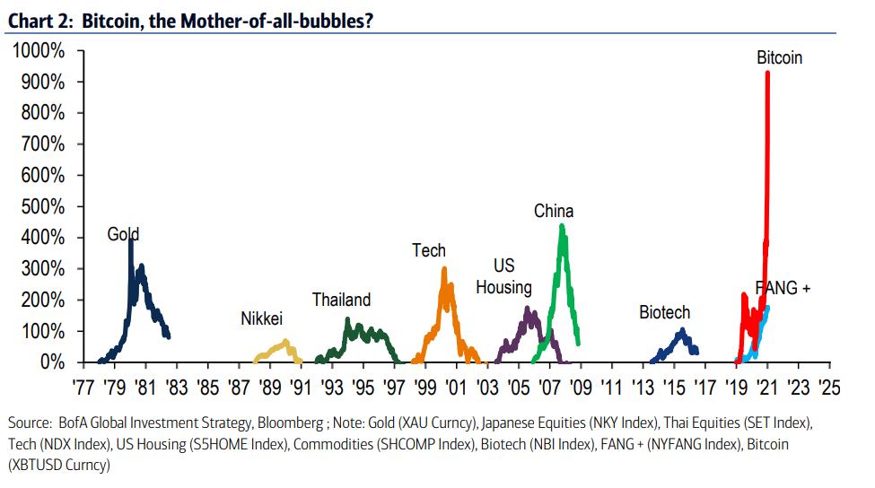 BTC valor precio bursatil