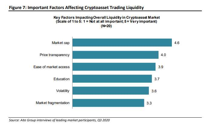 encuestados valor afectados mercado