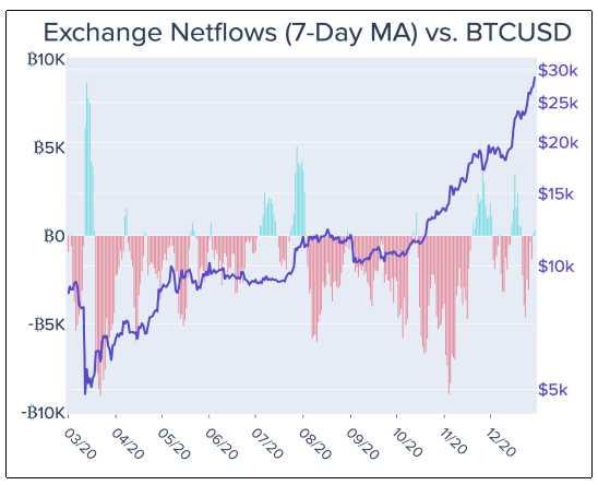 compra venta bitcoin inversionistas