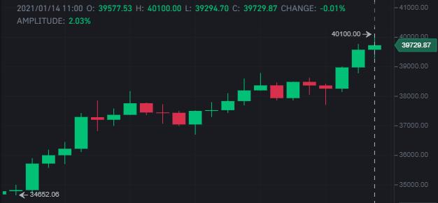 binance precio BTC trading