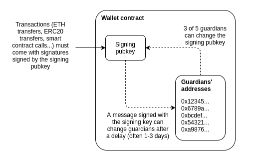 bitcoin ethereum criptomoneda cARTERA