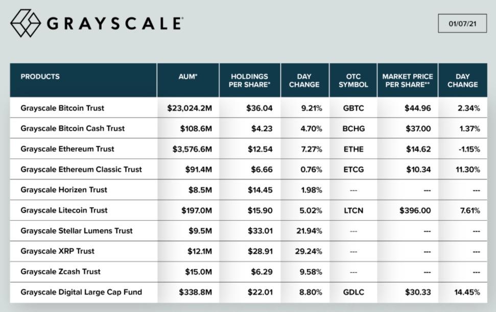 BTC inversionista porcentaje criptomoneda