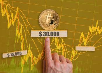 precio bitcoin criptomoneda soporte mercado