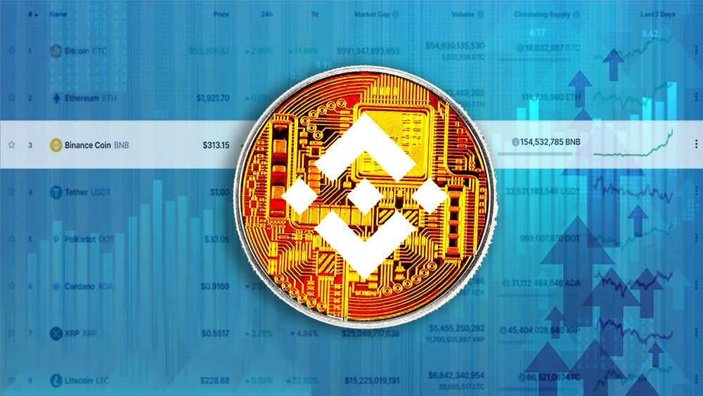 capitalización mercado criptomonedas binance