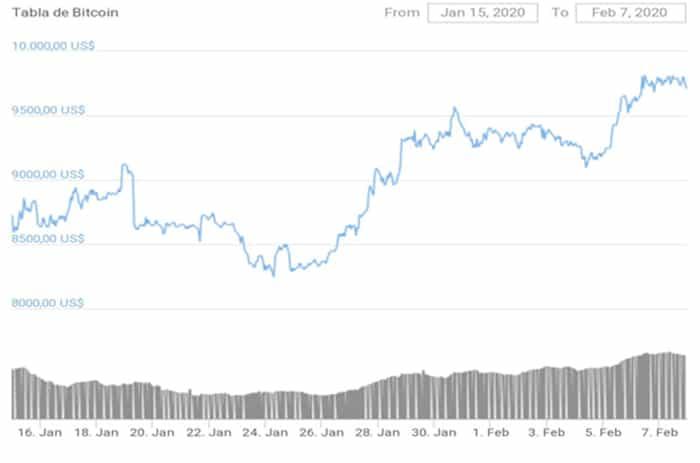 bitcoin ano nuevo chino 2020